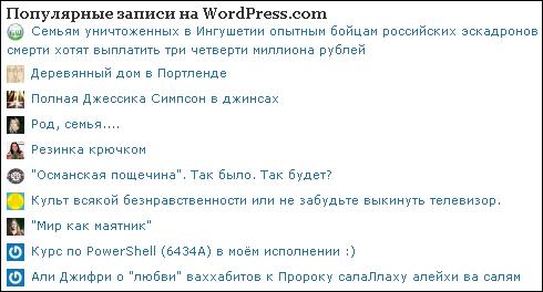 Популярные записи на WordPress.com