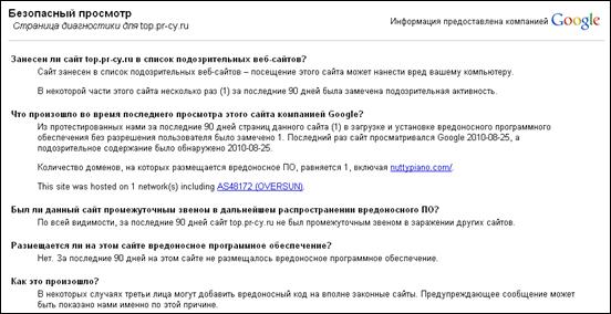 top.pr-cy.ru