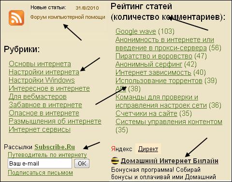 Путеводитель по Интернету