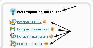 SEOGadget: Мониторинг сайтов