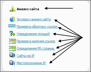 SEOGadget: Анализ сайта