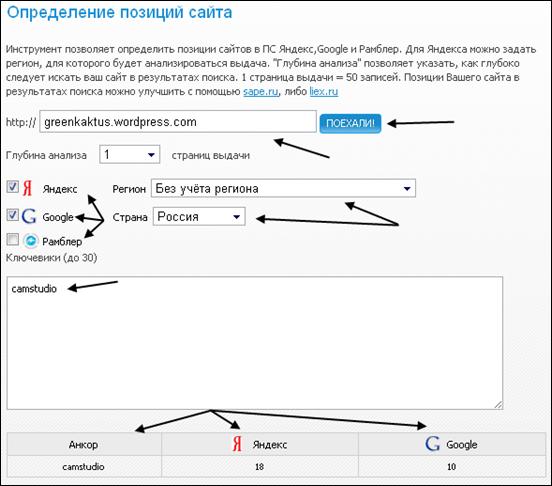 SEOGadget: Определение позиций сайта