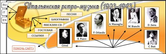 78-giri.net