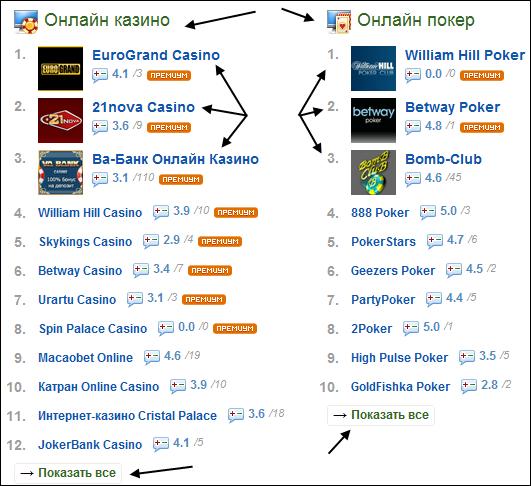 Casino.ru